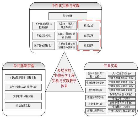 细胞的结构基础的知识框图